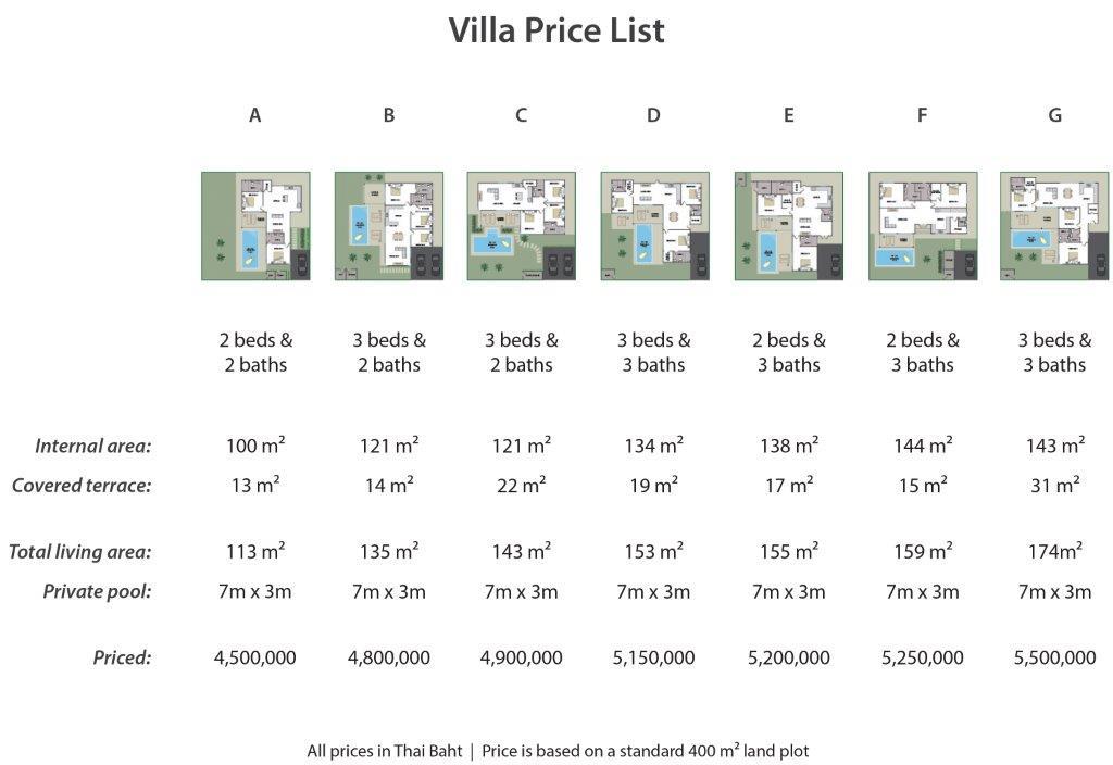 Baan Yu Yen Pool Villas - Floor Plans