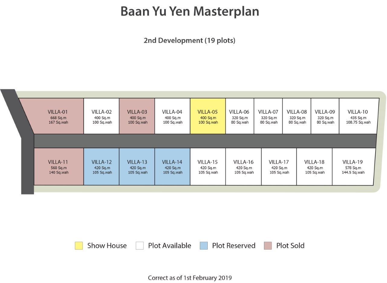 Baan Yu Yen Pool Villas For Sale Hua Hin, Pranburi Master Plan with text and legend